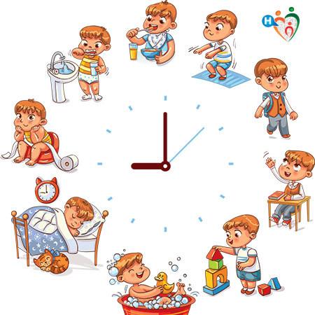 immagine che mostra le abitudini dei bambini a seconda dell'orario