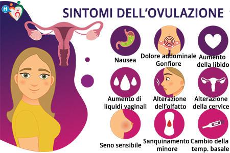 Immagine che mostra i sintomi dell'ovulazione