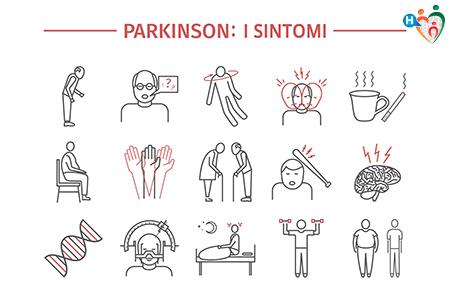 Immagine che mostra i principali sinomi del parkinson