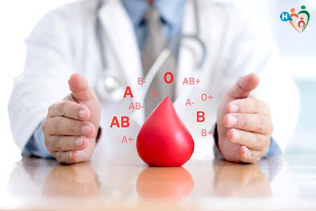 Immagine che ritrae goccia di sangue circondata dalle sigle dei gruppi sanguigni