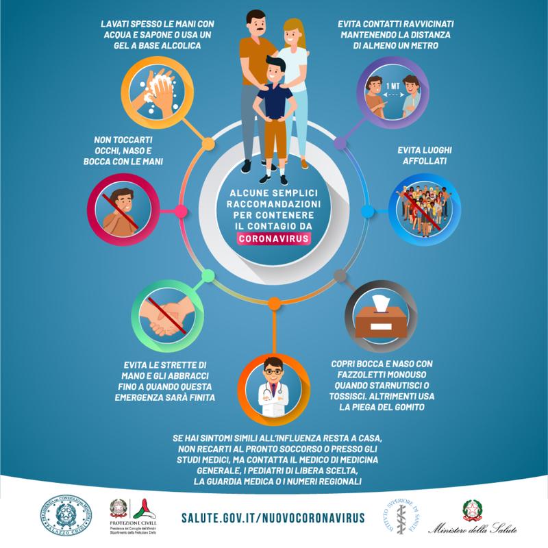 Infografica del Ministero della Salute sui comportamenti per contenere il contagio da COVID-19
