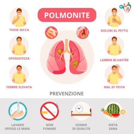 Infografica che illustra sintomi e prevenzione della polmonite