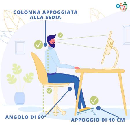Infografica che ritrae la corretta postura da tenere durante lo smart working