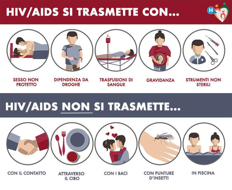 Come si fa a ottenere lHIV dal sesso anale