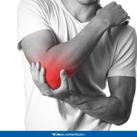 Immagine che ritrae un uomo con il gomito del tennista