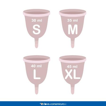 Immagine che illustra le diverse dimensioni delle coppette mestruali