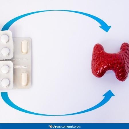 Immagine di Eutirox, il farmaco che agisce sull'ipotiroidismo