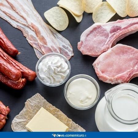 Immagine che ritrae alimenti contenenti grassi saturi