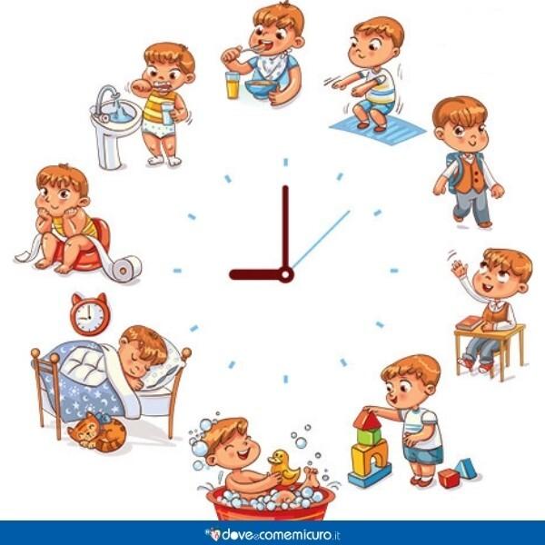 Immagine che mostra la routine di un bambino affetto da asperger