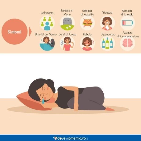 Immagine che mostra i sintomi della depressione