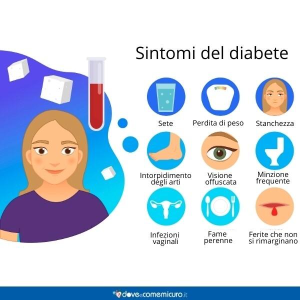 Immagine che mostra i sintomi del diabete mellito