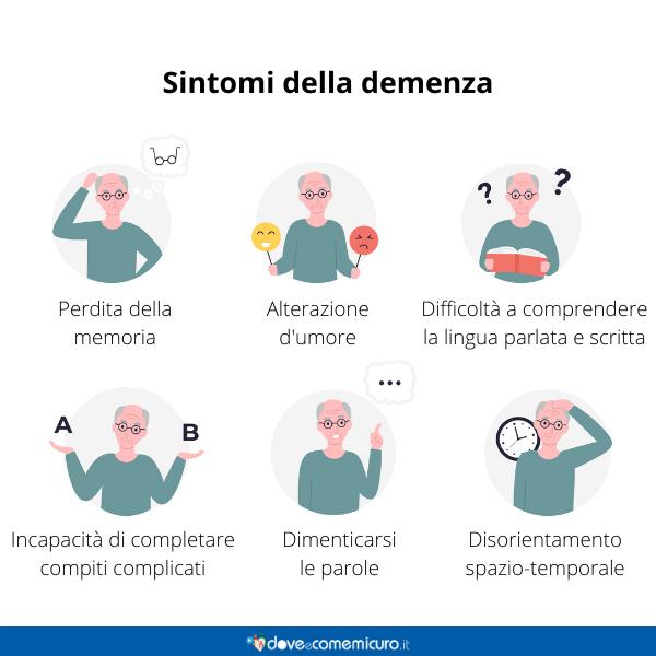Immagine infografica che rappresenta i sintomi della demenza senile