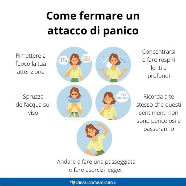 Immagine infografica che rappresenta come fermare un attacco di panico