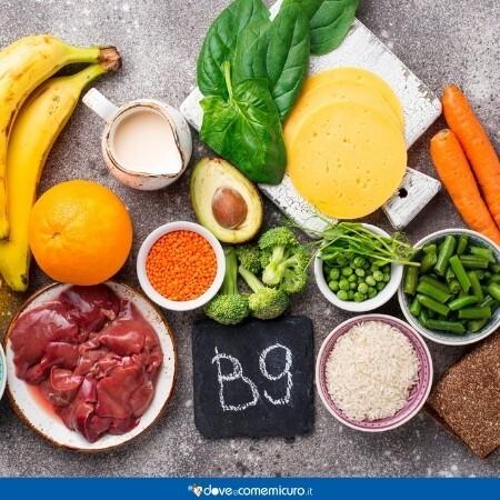Immagine che rappresenta gli alimenti che contengono vitamina b9