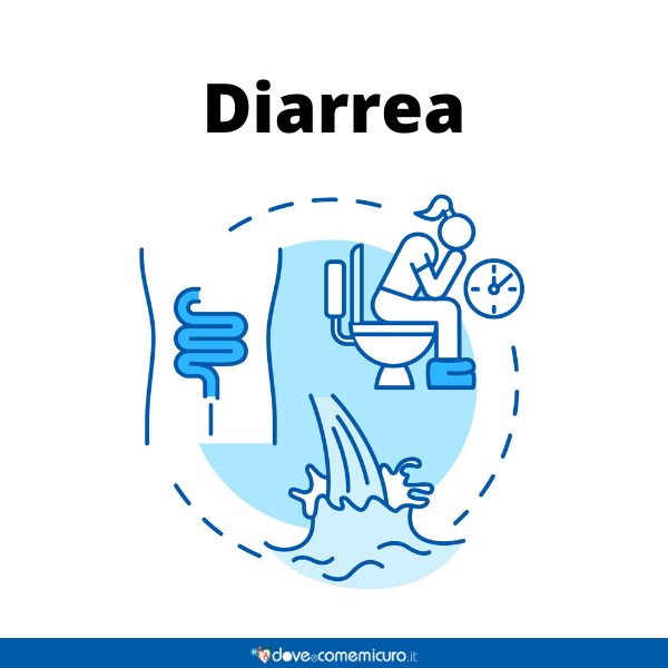 Immagine infografica che rappresenta la diarrea