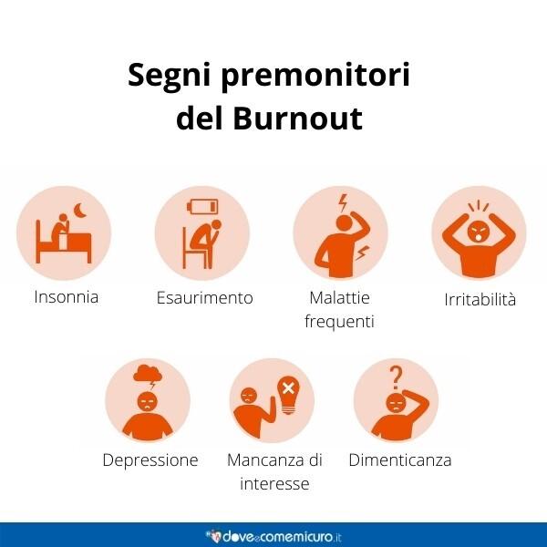 Immagine infografica che rappresenta segni premonitori del burnout
