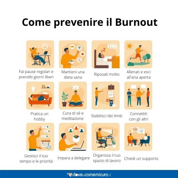 Immagine che rappresenta come prevenire la sindrome da Burnout