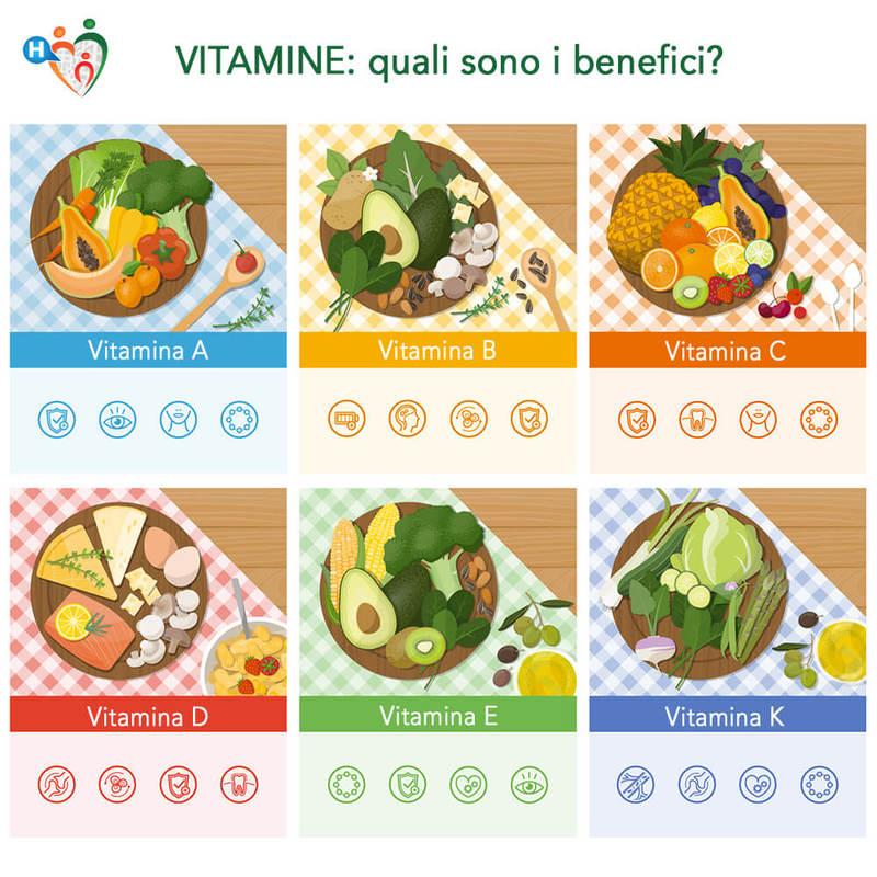 meglio in tutto la vitamina degli uomini
