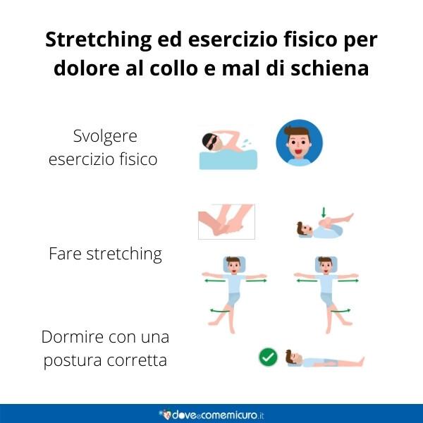 Immagine infografica che rappresenta stretching ed esercizio fisico da svolgere quando si soffre di dolore al collo o mal di schiena
