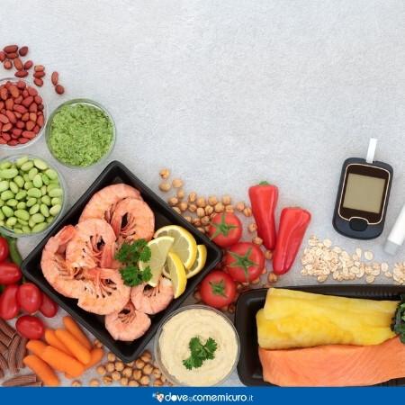 Immagine che rappresenta degli alimenti su una tavola