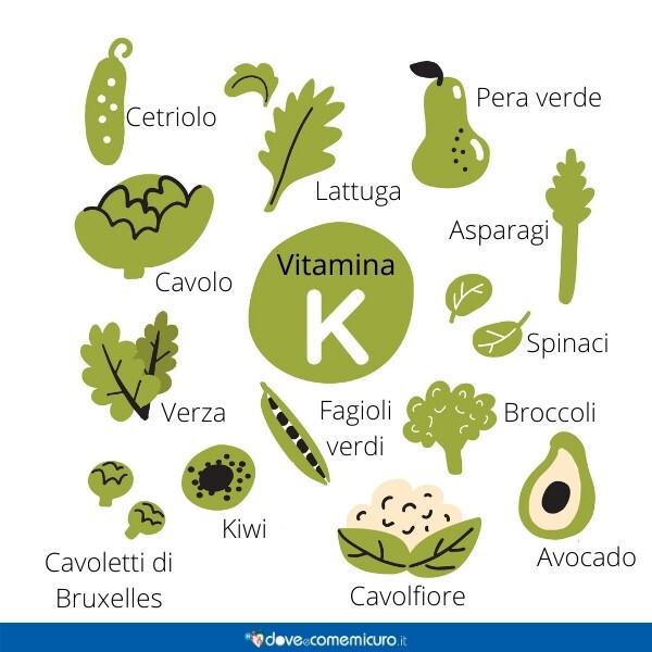 Immagine infografica che rappresenta in quali alimenti è contenuta la vitamina k