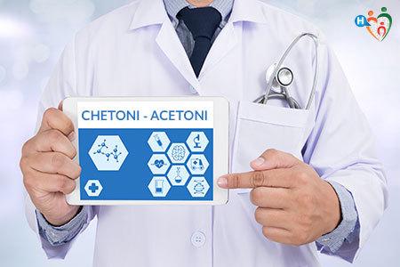 Immagine con la foruma chimica-fisica dei Chetoni, conosciuti anche come Acetoni