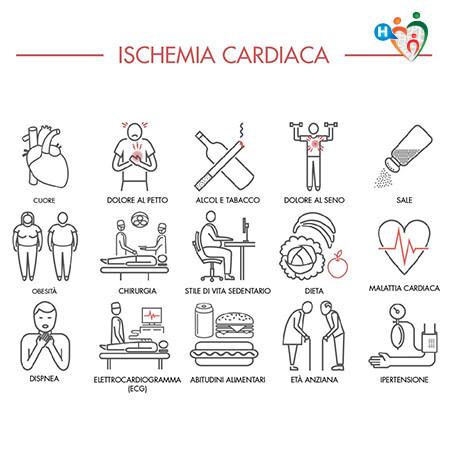 immagine che mostra fattori di rischio dell'ischemia