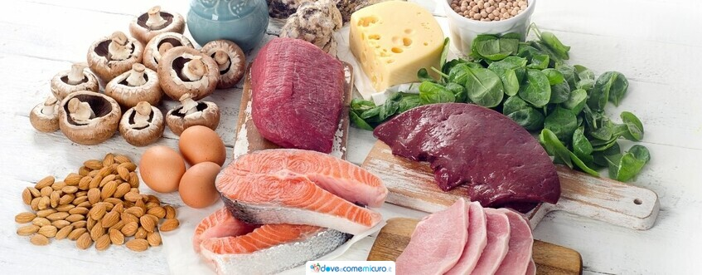 Vitamina B2 (riboflavina): struttura, carenza e assunzione