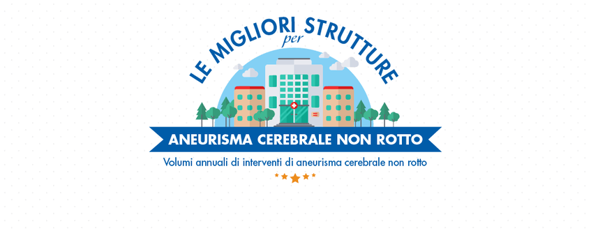 Aneurisma Cerebrale Non Rotto: la classifica